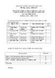Đề thi tốt nghiệp cao đẳng nghề khóa 3 (2009-2012) - Nghề: Kỹ thuật máy lạnh và điều hòa không khí - Môn thi: Thực hành - Mã đề thi: KTML-ĐHKK-TH18
