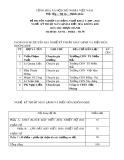 Đề thi tốt nghiệp cao đẳng nghề khóa 3 (2009-2012) - Nghề: Kỹ thuật máy lạnh và điều hòa không khí - Môn thi: Thực hành - Mã đề thi: KTML-ĐHKK-TH30