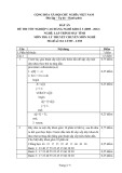 Đáp án đề thi tốt nghiệp cao đẳng nghề khóa 3 (2009-2012) - Nghề: Lập trình máy tính - Môn thi: Lý thuyết chuyên môn nghề - Mã đề thi: DA LTMT-LT03