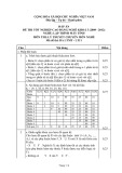 Đáp án đề thi tốt nghiệp cao đẳng nghề khóa 3 (2009-2012) - Nghề: Lập trình máy tính - Môn thi: Lý thuyết chuyên môn nghề - Mã đề thi: DA LTMT-LT11