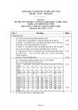 Đáp án đề thi tốt nghiệp cao đẳng nghề khóa 3 (2009-2012) - Nghề: Lập trình máy tính - Môn thi: Lý thuyết chuyên môn nghề - Mã đề thi: DA LTMT-LT12