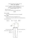 Đề thi tốt nghiệp cao đẳng nghề khóa 3 (2009-2012) - Nghề: May-Thiết kế thời trang - Môn thi: Lý thuyết chuyên môn nghề - Mã đề thi: MVTKTT–LT47