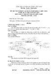 Đề thi tốt nghiệp cao đẳng nghề khóa 3 (2009-2012) - Nghề: Quản trị cơ sở dữ liệu - Môn thi: Lý thuyết chuyên môn nghề - Mã đề thi: QTCSDL-LT25 (kèm đáp án)