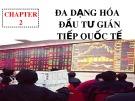 Bài giảng Đầu tư quốc tế: Chương 2 - Huỳnh Thị Thúy Giang