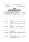 Quyết định số: 3573/QĐ-BKHCN