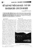 Kết quả phát triển chăn nuôi - thủy sản giai đoạn 2005-2010 của Hà Nam