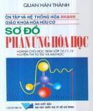 Ebook Ôn tập và hệ thống hóa nhanh giáo khoa Hóa hữu cơ - Sơ đồ phản ứng hóa học: Phần 2