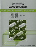Toyota land cruiser electrical wiring diagram