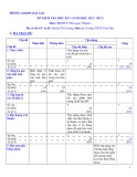 Bộ đề kiểm tra học kì I môn Toán 7 năm 2012-2013