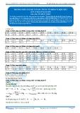 Đáp án bài tập tự luyện: Phương pháp giải bài tập đặc trưng về nhôm và hợp chất