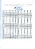 Đáp án đề thi thử chuẩn bị cho kì thi THPT Quốc gia năm 2015 môn Hóa học - Lần 2