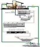 Xây dựng trạm xử lý nước thải khu công nghiệp