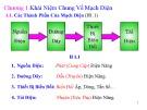 Bài giảng Kỹ thuật điện: Chương 1 - Nguyễn Kim Đính