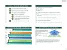Bài giảng Lý thuyết kế toán: Chương 4 - Khuôn mẫu lý thuyết kế toán