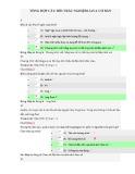 Tổng hợp câu hỏi trắc nghiệm Java cơ bản