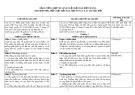 Bảng tổng hợp so sánh Luật Đất đai hiện hành, dự thảo sửa đổi Luật Đất đai, nội dung và lý do sửa đổi