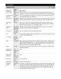 Từ điển thuật ngữ thông tin thư viện
