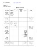 Đề kiểm tra học kì 2 môn Ngữ văn lớp 9