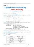 Chương 1 bài 3: 72 phép biến hóa thần thông sơ đồ phản ứng