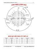 Tóm tắt lý thuyết & các dạng toán - Vật lý 12