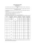 Tiêu chuẩn nhà nước TCVN 2020:1977