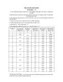 Tiêu chuẩn nhà nước TCVN 2021:1977