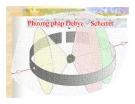 Bài giảng Phương pháp Debye – Scherrer