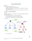 Tài liệu hướng dẫn thực hành môn Cấu trúc dữ liệu và giải thuật - Bài 4: Cây nhị phân tìm kiếm