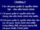 Bài giảng Tổ chức nhân sự hành chính nhà nước: Chương 4 - ThS. Trương Quang Vinh