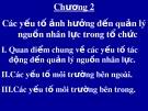 Bài giảng Tổ chức nhân sự hành chính nhà nước: Chương 2 - ThS. Trương Quang Vinh