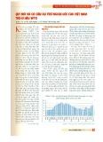 Quy mô và cơ cấu dự trữ ngoại hối của Việt Nam thời kỳ hậu WTO