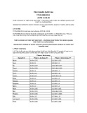 Tiêu chuẩn Quốc gia TCVN 8998:2011