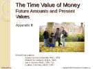 Lecture Financial accounting (15/e) - Chapter App B: The time value of money - Future amounts and present values