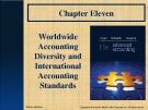 Lecture Advanced accounting (11/e): Chapter 11 - Hoyle, Schaefer, Doupnik