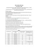 Tiêu chuẩn Việt Nam TCVN 3223:2000