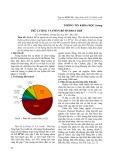 Trữ lượng và phân bố hydrat khí