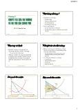 Bài giảng Kinh tế học vi mô 2: Chương 7 - TS. Phan Thế Công (2013)