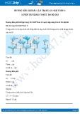 Hướng dẫn giải bài 1,2,3 trang 121 SGK Toán 1