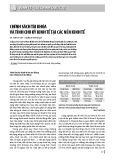 Chính sách tài khóa và tính chu kỳ kinh tế tại các nền kinh tế