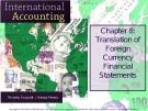 Lecture International accounting (4/e): Chapter 8 - Timothy Doupnik, Hector Perera