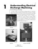 Understanding electrical discharge machining