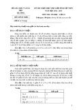Đề thi HSG tỉnh cấp THPT năm 2012-2013 môn Tin học 10 - Sở GD&ĐT Hà Tĩnh (Có hướng dẫn giải chi tiết)