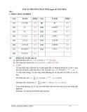 Đáp án đề thi Phương pháp tính (ngày thi 12/01/2016) - Đại học Sư phạm Kỹ thuật TP. HCM