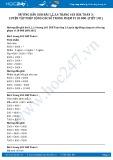 Hướng dẫn giải bài 1,2,3,4 trang 103 SGK Toán 3