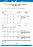 Hướng dẫn giải bài 1,2,3,4 trang 142 SGK Toán 3