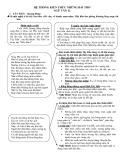 Hệ thống kiến thức những bài thơ Ngữ văn 12
