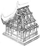 Kiến trúc Đình Bảng
