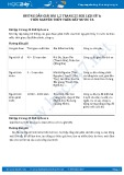 Hướng dẫn giải bài 1,2 trang 25 SGK Lịch sử 6