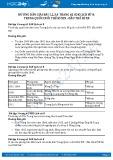 Hướng dẫn giải bài 1,2,3,4 trang 62 SGK Lịch sử 8