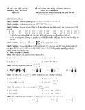 Đề thi HK 2 môn Toán lớp 10 - Trường THPT Long Mỹ